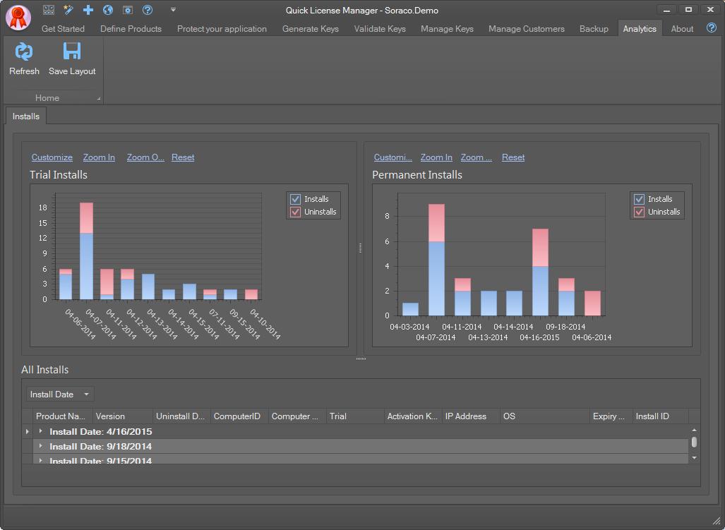 Quick License Manager - Data Usage Analytics